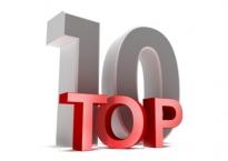 10 công ty mạnh nhất thế giới