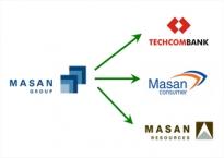 Cập nhật phả hệ của gia đình Masan sau thương vụ Proconco