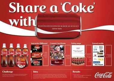 "[Cannes Lions] Phân tích Campaign ""SHARE A COKE"""