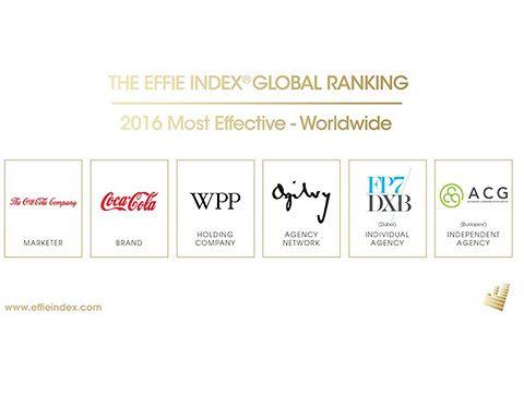 Ogilvy & Mather và WPP dẫn đầu Bảng xếp hạng Effie Index