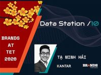 Data Station #10 – Truyền thông mùa Tết 2020: Coca-Cola, Knorr và Mirinda dẫn đầu