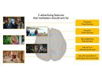 Lions Live: Quảng cáo đáp ứng các đặc tính của não phải mang lại hiệu quả cao