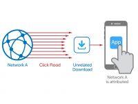 Gian lận quảng cáo: Mối nguy từ Click Spam và Click Injection