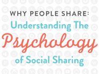 """Sự thật ngầm hiểu đằng sau những nút """"share"""" quyền năng của người tiêu dùng"""