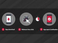 8 kiểu gian lận quảng cáo (Ad Fraud) phổ biến nhất và đề xuất cách phòng tránh