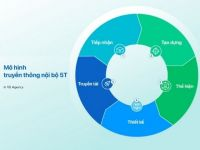 Truyền thông nội bộ là gì? Hướng dẫn truyền thông mục tiêu với mô hình 5T
